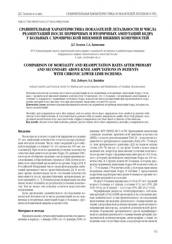 Сибирский медицинский журнал 2011-4